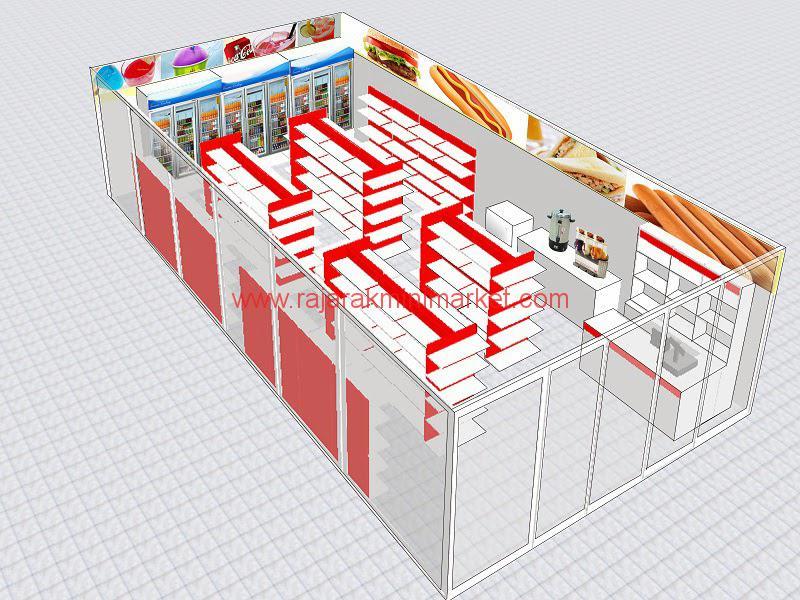 Tata Letak Minimarket Minimalis