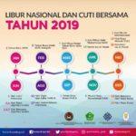 Inilah Libur dan Cuti Bersama Lebaran 2019 yang Diputuskan Pemerintah
