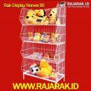 Rak Display Norwei 80