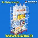 Rak Display Norwei Big