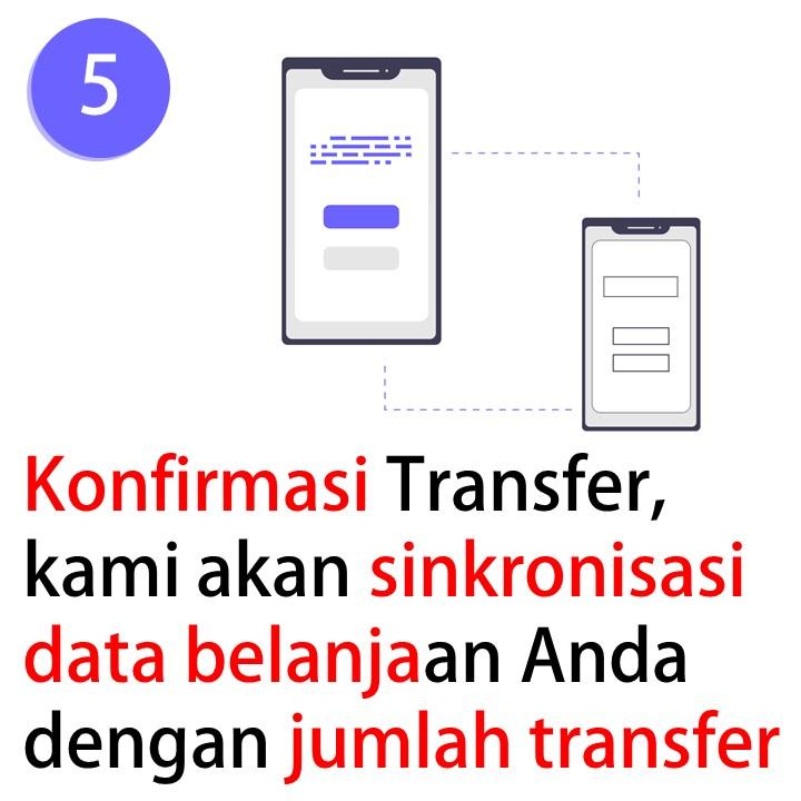 5. Konfirmasi transfer, kami akan sinkronisasi data belanjaan Anda dengan jumlah transfer.