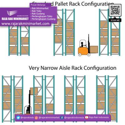 VERY NARROW AISLE (VNA) RACKING SYSTEM | Rak Gudang Heavy Duty Warehouse Rack
